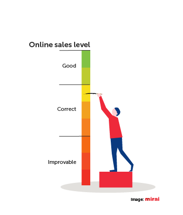 direct-sales-online-level